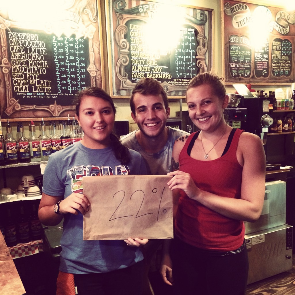Baristas at The Hideout Theatre show off the savings identified by a GIC energy audit
